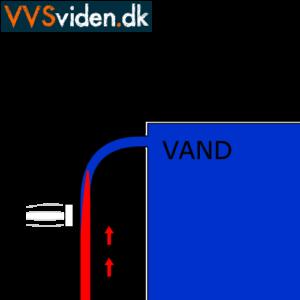 Udluftning af radiator Radiator varmer igen