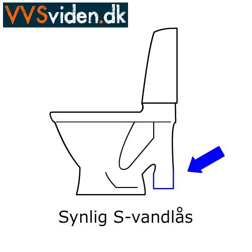 Modernistisk Montering af toilet - Den komplette guide! - VVSviden.dk XP61