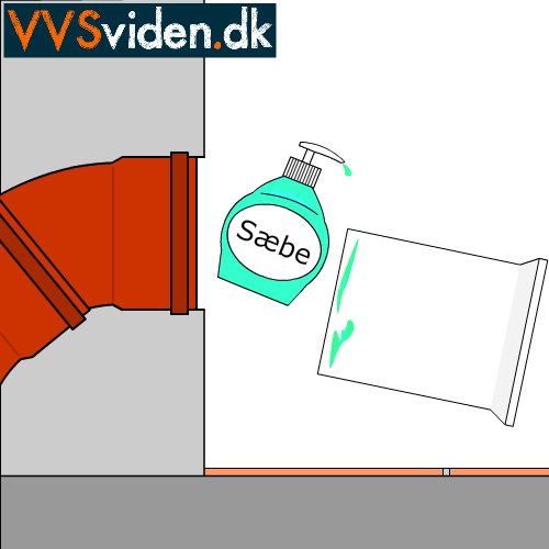 Moderne Montering af toilet - Den komplette guide! - VVSviden.dk EG-81