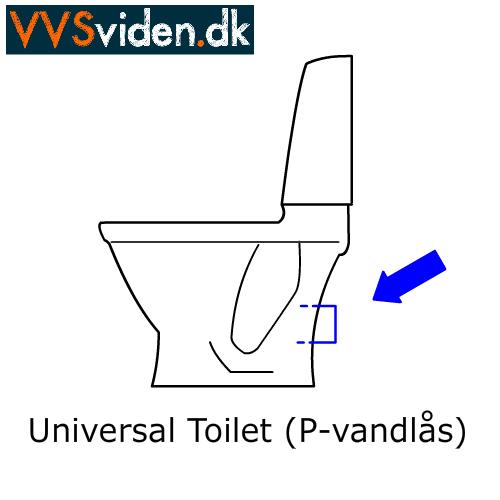 Frisk Montering af toilet - Den komplette guide! - VVSviden.dk BP-21